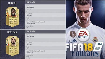 Top 100 cau thu chi so cao nhat FIFA 18 (P3): Lukaku xep tren Benzema - Anh 1