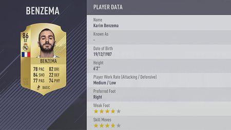 Top 100 cau thu chi so cao nhat FIFA 18 (P3): Lukaku xep tren Benzema - Anh 6