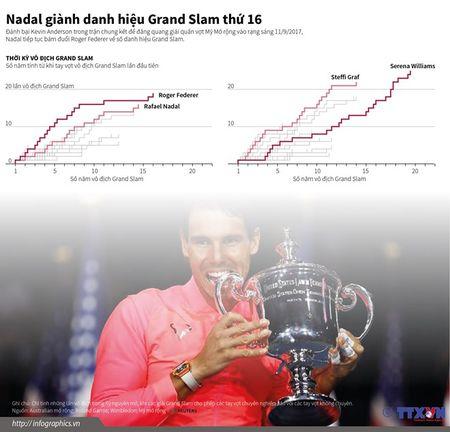 Rafael Nadal tiep tuc bam duoi 'tau toc hanh' Roger Federer - Anh 1