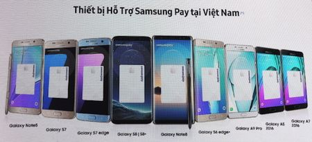 Samsung 'ho bien' smartphone thanh the ATM de quet may POS tai VN - Anh 2