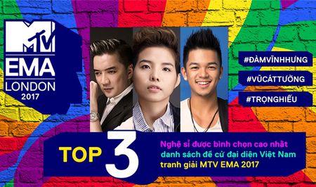 Dam Vinh Hung, Vu Cat Tuong, Trong Hieu vao top 3 de cu MTV EMA 2017 - Anh 1