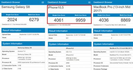 Bat ngo khi iPhone X manh hon ca MacBook Pro - Anh 2