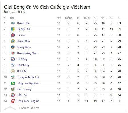 V-League dieu chinh lich thi dau tranh bao so 10 - Anh 1