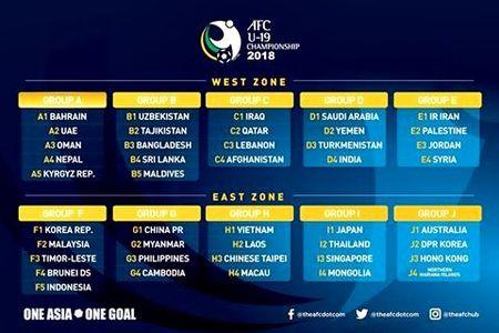 Lich thi dau cua U19 Viet Nam o vong loai U19 chau A 2018 - Anh 2