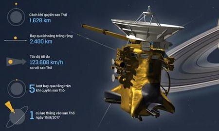 Tau vu tru Cassini nhan lenh lao vao Sao Tho tu sat - Anh 3