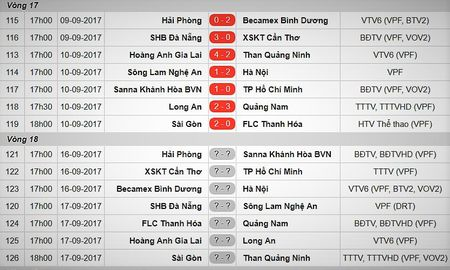 Lich thi dau - bang xep hang vong 18 V-League 2017 - Anh 1