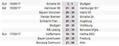 Truoc vong 4 Bundesliga: Dai gia de tho, bo mat nao cho Hoffenheim? - Anh 4