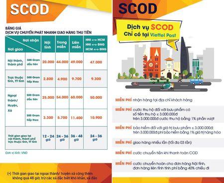 Viettel Post ra dich vu chuyen phat moi SCOD nham den chu shop ban hang online - Anh 1