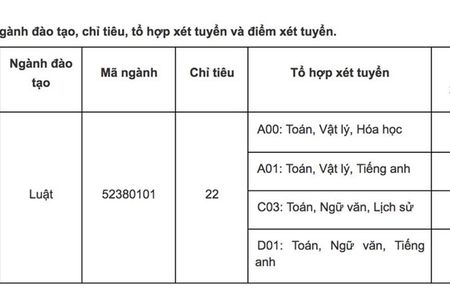 Hoc vien Canh sat nhan dan xet tuyen bo sung dai hoc chinh quy dot 3 - Anh 1
