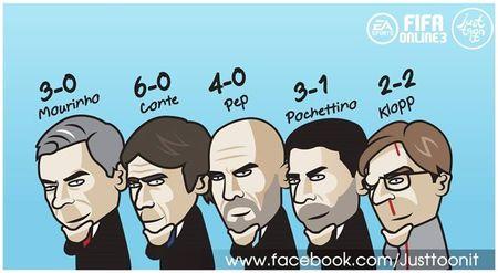 Hi hoa Buffon so xanh mat khi gap 'nguoi khong lo' Messi - Anh 1