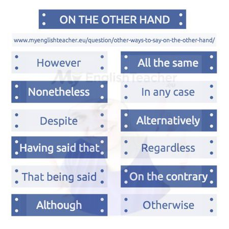 Cac tu thay the cho 'on the other hand' - Anh 1