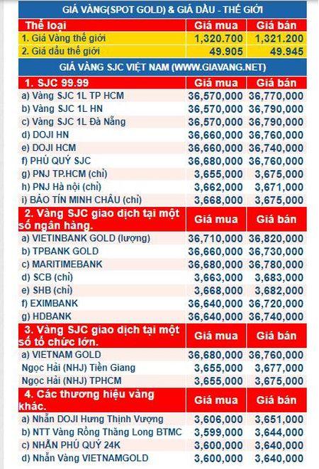Gia vang hom nay 16/9: Trieu Tien phong ten lua, vang lai bat tang - Anh 1
