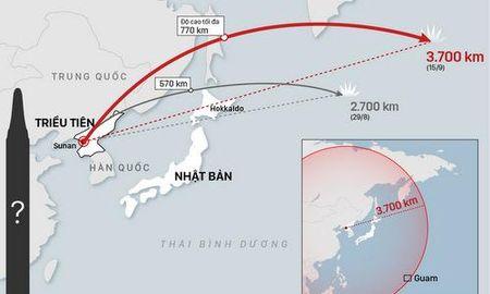 Trieu Tien cong bo hinh anh phong ten lua qua Nhat Ban lan hai - Anh 1