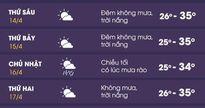 Sài Gòn đón đợt nắng nóng trên 35 độ C