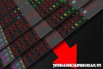 Phiên sáng 24/7: Sắc đỏ bao trùm, VN-Index xuyên thủng hết các ngưỡng hỗ trợ
