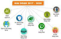 VNPT bắt đầu triển khai thử nghiệm một số dự án smart city tại Đà Lạt