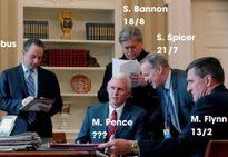 Những quan chức có nhiệm kỳ 'đoản thọ' trong Nhà Trắng của TT Trump