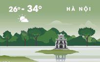 Hà Nội nắng nóng, Sài Gòn mưa lớn và gió mạnh cả ngày