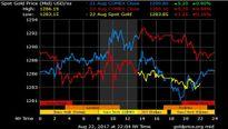 Giá vàng hôm nay 23/8: USD mạnh lên kéo giá vàng xa mức 1.300 USD