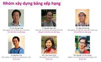 Bất ngờ với kết quả công bố bảng xếp hạng 49 trường đại học top đầu Việt Nam