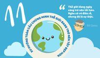 Bill Gates: 11 xu hướng toàn cầu chứng minh thế giới đang trở nên tốt hơn