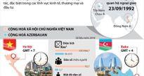 Quan hệ hữu nghị truyền thống Việt Nam - Azerbaijan