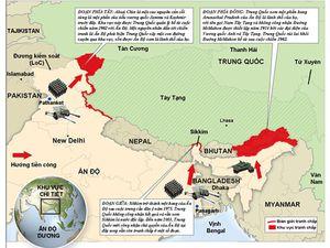 Binh lực Ấn Độ ở biên giới Trung Quốc