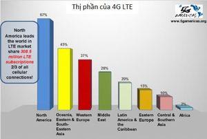 4G đang phát triển mạnh nhất tại khu vực nào?