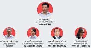 VKS không đề nghị giảm án cho Hà Văn Thắm, Nguyễn Xuân Sơn
