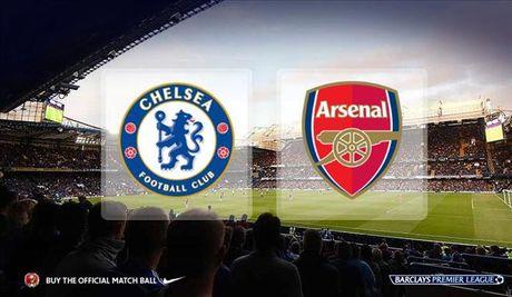 Thong tin quan trong va du doan Chelsea vs Arsenal - Vong 6 Premier League - Anh 1