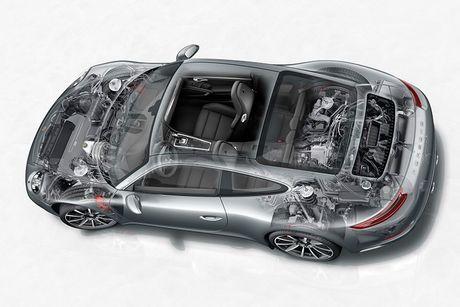 Porsche 911 2016 trinh lang – nhanh hon, manh me hon - Anh 9