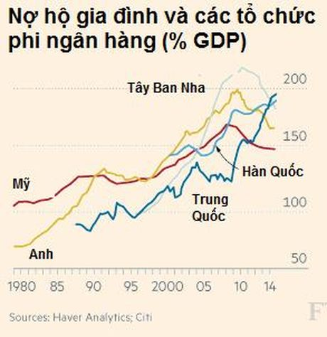 "Khi FED phai ""bo tay"" truoc Trung Quoc - Anh 6"