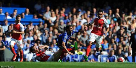 Arsenal guc nga trong tran dai chien voi Chelsea - Anh 4