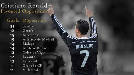 Real Madrid 1–0 Granada: Benzema lap cong, Ronaldo lai tit ngoi, Real thang toi thieu - Anh 2