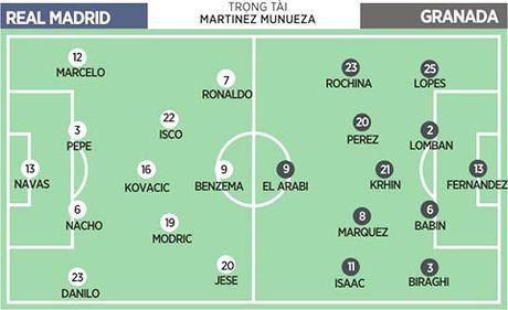 Real Madrid 1–0 Granada: Benzema lap cong, Ronaldo lai tit ngoi, Real thang toi thieu - Anh 3