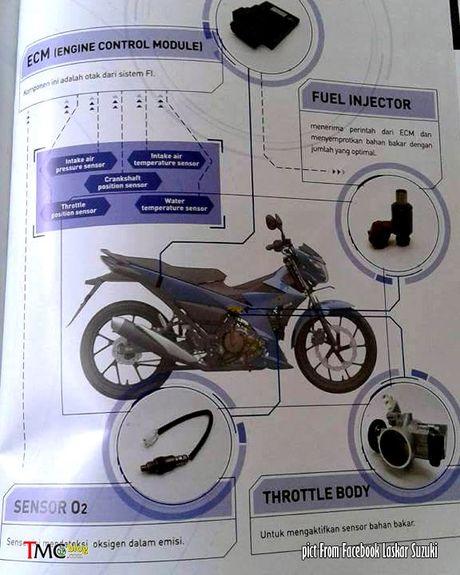 Suzuki Raider the he moi lo dien: phun xang dien tu, manh hon, ngau hon - Anh 7