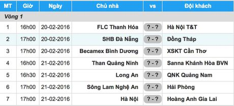Ha Noi T&T chia tay HLV truong truoc ngay khai mac V.League - Anh 3