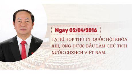 [Infographic] Chan dung tan Chu tich nuoc Tran Dai Quang - Anh 3