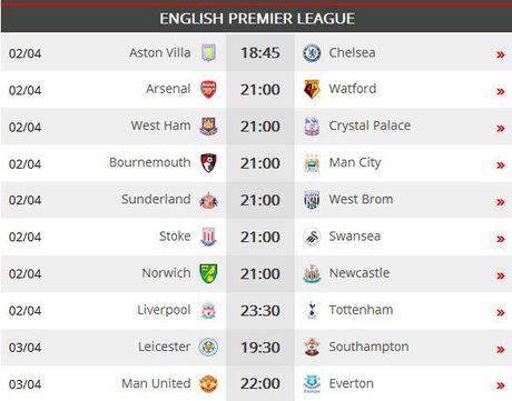 21h00 ngay 02/04, Bournemouth vs Manchester City: Man xanh guc nga - Anh 3