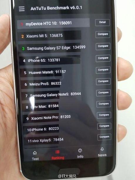 Sieu dien thoai HTC 10 san sang len ke - Anh 1
