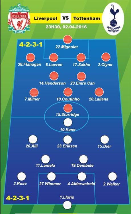 Liverpool vs Tottenham (23h30 ngay 2/4): Dai chien tuyen Anh - Anh 4