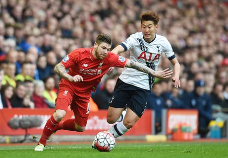 Liverpool 0-0 Tottenham: Coutinho nhan the vang do nga vo - Anh 2