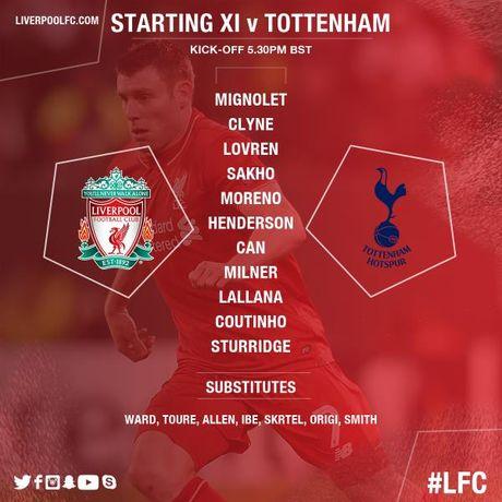 Liverpool 0-0 Tottenham: Coutinho nhan the vang do nga vo - Anh 7