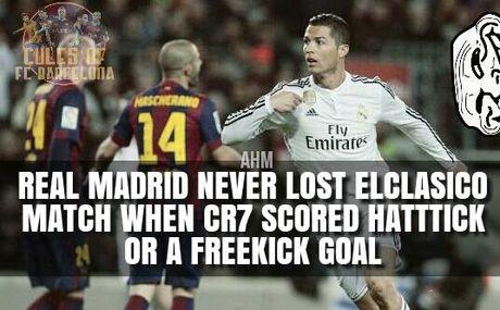 """Biem hoa 24h: Messi """"choi xau"""" Ronaldo truoc them El Clasico - Anh 8"""