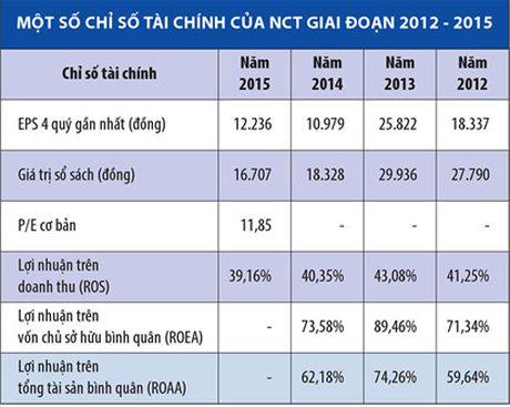 2016: the doc quyen cua NCT con khong? - Anh 2