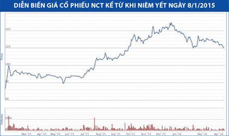 2016: the doc quyen cua NCT con khong? - Anh 4