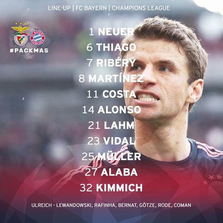 Benfica - Bayern: Cho cu soc o tu ket cup C1 - Anh 1
