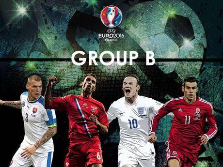 Cap nhat ket qua bang B EURO 2016: Nga-Xu Wales, Slovakia-Anh - Anh 1