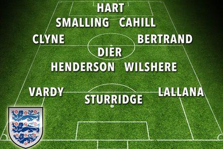 HLV Hodgson se thay 6 vi tri o tran gap Slovakia - Anh 5