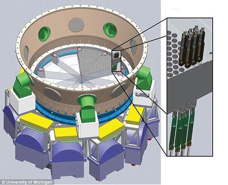 5.000 robot se thiet lap ban do 3D chi tiet nhat ve vu tru - Anh 1